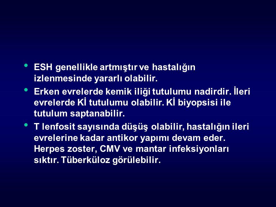 ESH genellikle artmıştır ve hastalığın izlenmesinde yararlı olabilir.