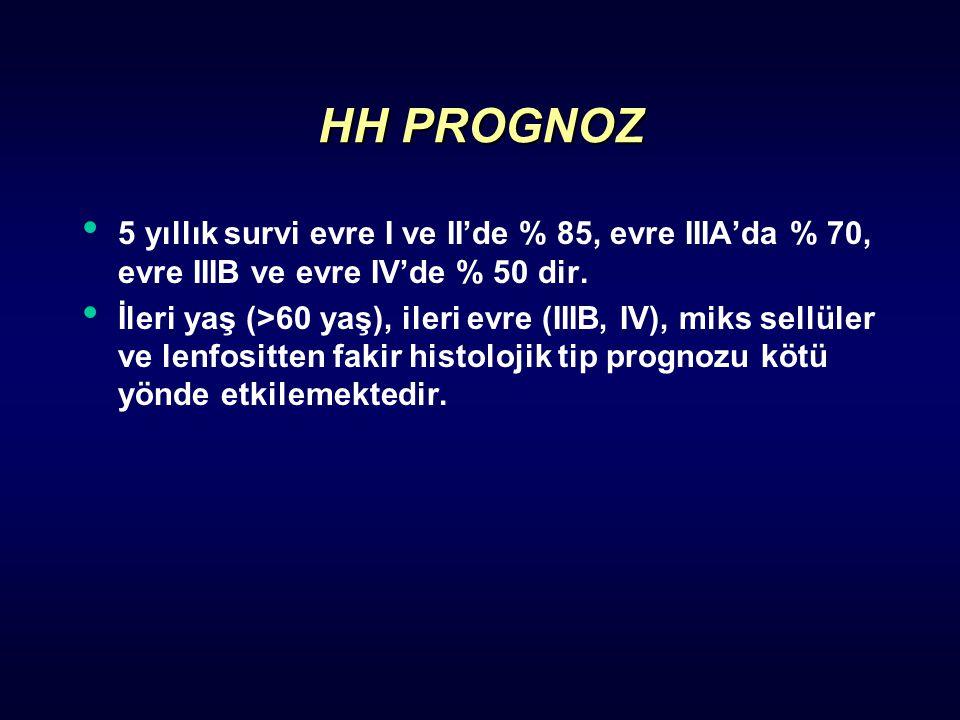 HH PROGNOZ 5 yıllık survi evre I ve II'de % 85, evre IIIA'da % 70, evre IIIB ve evre IV'de % 50 dir.