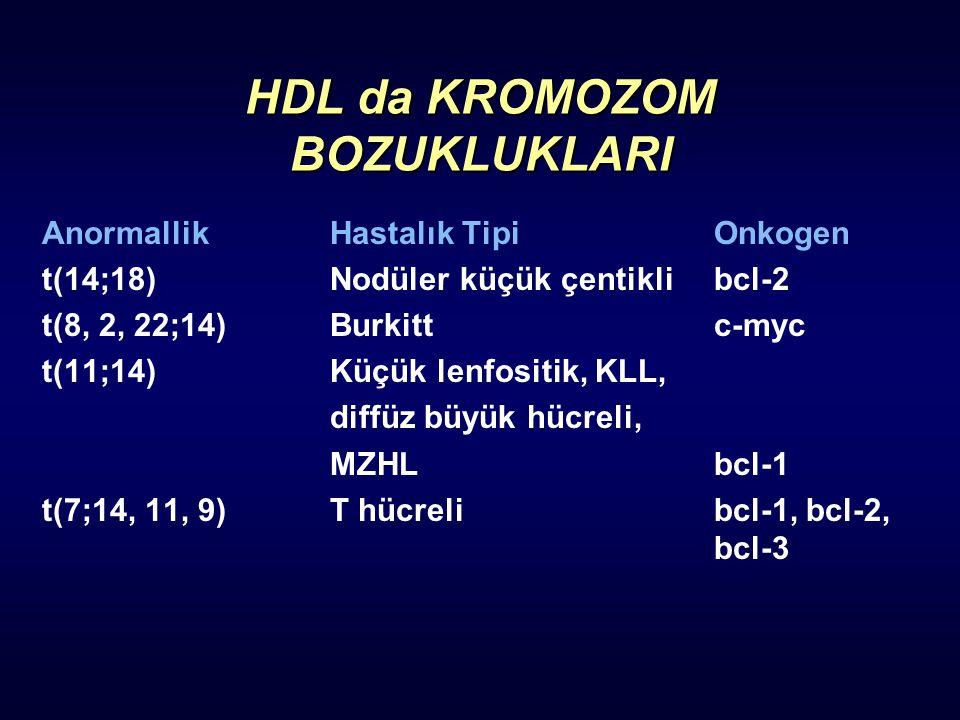 HDL da KROMOZOM BOZUKLUKLARI