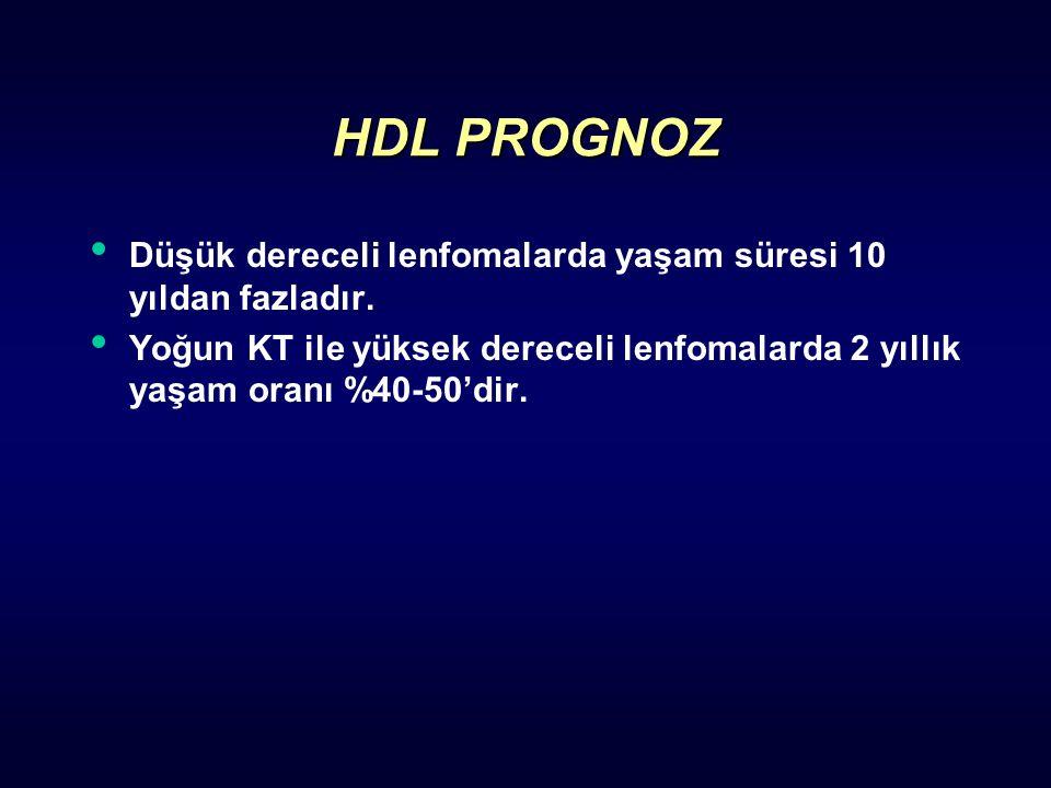 HDL PROGNOZ Düşük dereceli lenfomalarda yaşam süresi 10 yıldan fazladır.