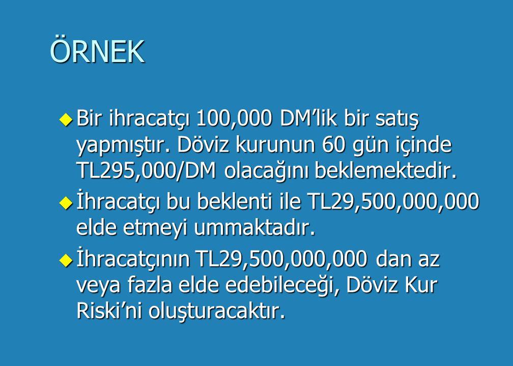 ÖRNEK Bir ihracatçı 100,000 DM'lik bir satış yapmıştır. Döviz kurunun 60 gün içinde TL295,000/DM olacağını beklemektedir.