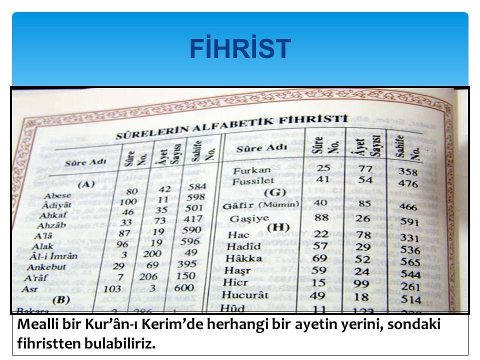 FİHRİST Mealli bir Kur'ân-ı Kerim'de herhangi bir ayetin yerini, sondaki fihristten bulabiliriz.