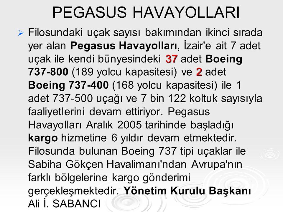 PEGASUS HAVAYOLLARI