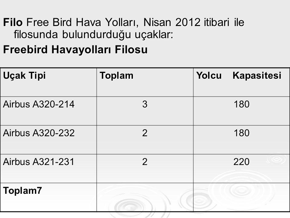 Freebird Havayolları Filosu
