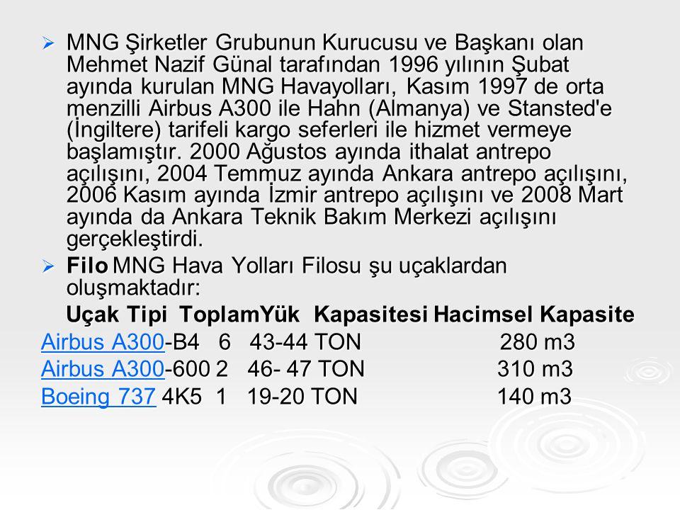 MNG Şirketler Grubunun Kurucusu ve Başkanı olan Mehmet Nazif Günal tarafından 1996 yılının Şubat ayında kurulan MNG Havayolları, Kasım 1997 de orta menzilli Airbus A300 ile Hahn (Almanya) ve Stansted e (İngiltere) tarifeli kargo seferleri ile hizmet vermeye başlamıştır. 2000 Ağustos ayında ithalat antrepo açılışını, 2004 Temmuz ayında Ankara antrepo açılışını, 2006 Kasım ayında İzmir antrepo açılışını ve 2008 Mart ayında da Ankara Teknik Bakım Merkezi açılışını gerçekleştirdi.