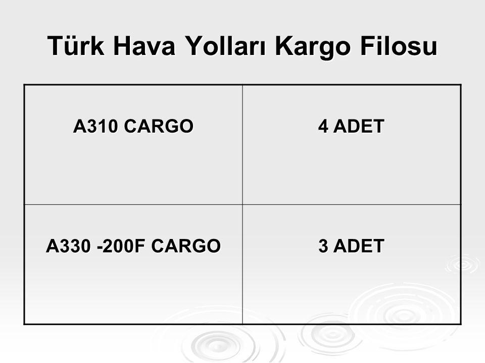 Türk Hava Yolları Kargo Filosu