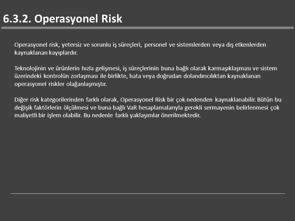6.3.2. Operasyonel Risk Operasyonel risk, yetersiz ve sorunlu iş süreçleri, personel ve sistemlerden veya dış etkenlerden kaynaklanan kayıplardır.