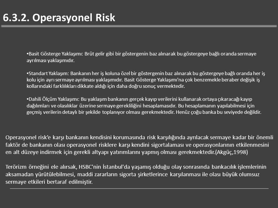 6.3.2. Operasyonel Risk