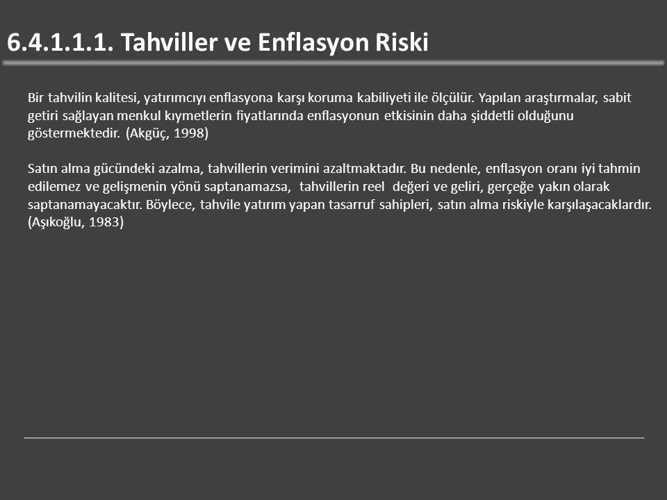 6.4.1.1.1. Tahviller ve Enflasyon Riski