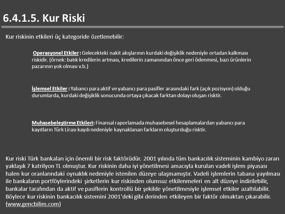 6.4.1.5. Kur Riski Kur riskinin etkileri üç kategoride özetlenebilir: