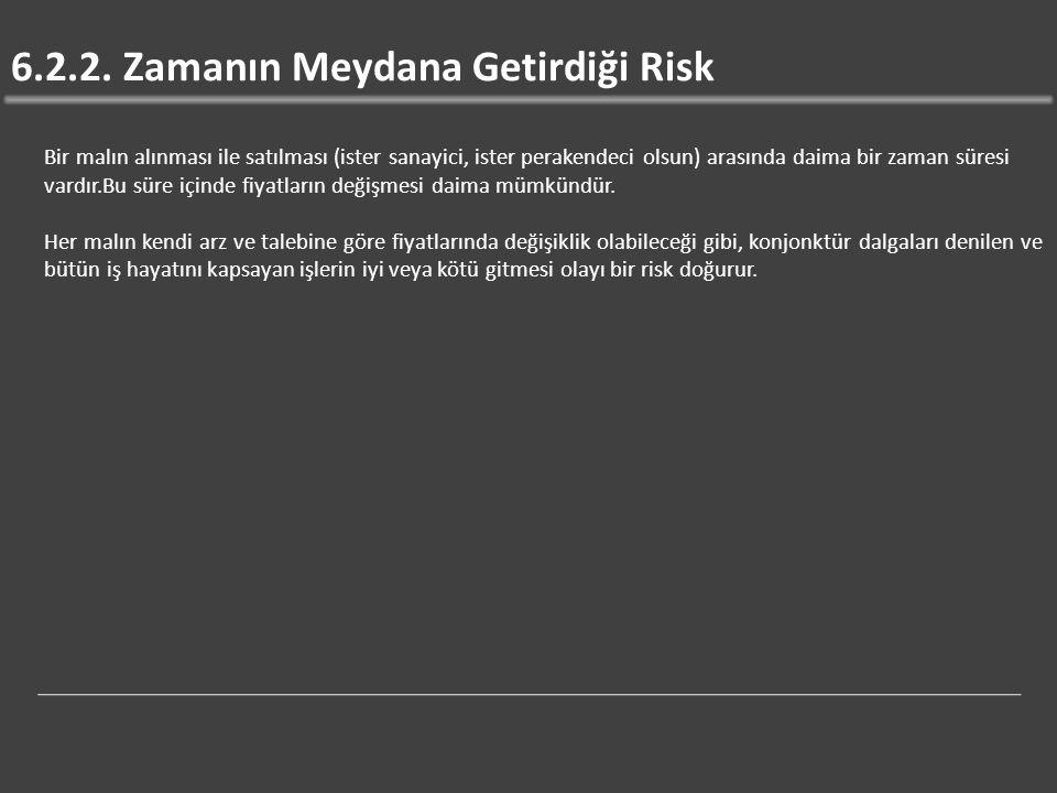 6.2.2. Zamanın Meydana Getirdiği Risk