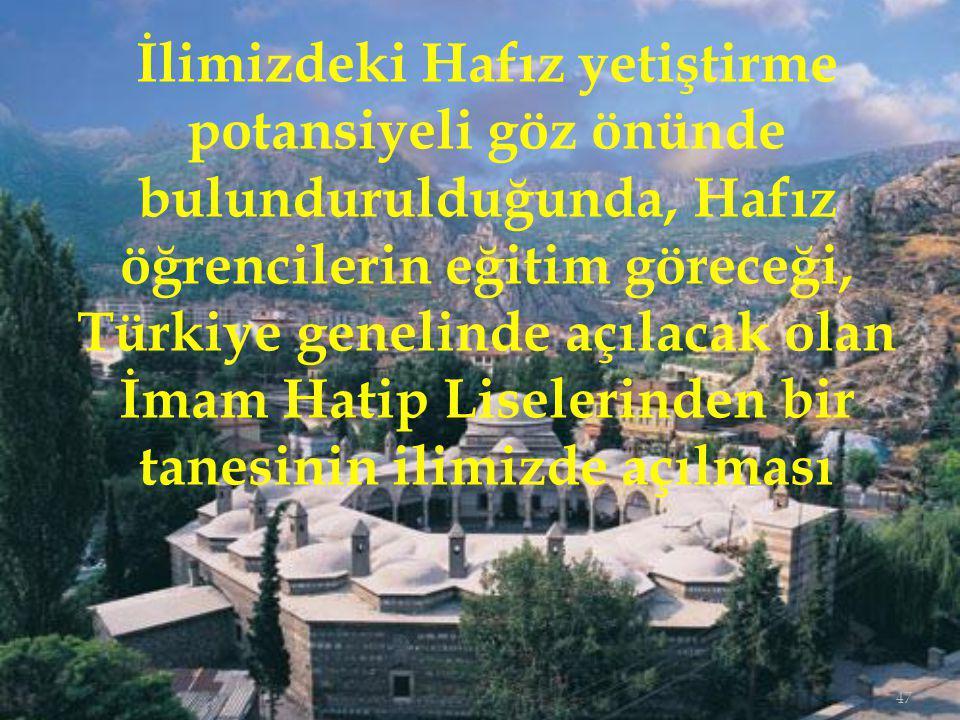 İlimizdeki Hafız yetiştirme potansiyeli göz önünde bulundurulduğunda, Hafız öğrencilerin eğitim göreceği, Türkiye genelinde açılacak olan İmam Hatip Liselerinden bir tanesinin ilimizde açılması