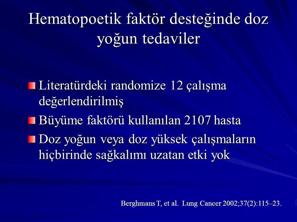 Hematopoetik faktör desteğinde doz yoğun tedaviler