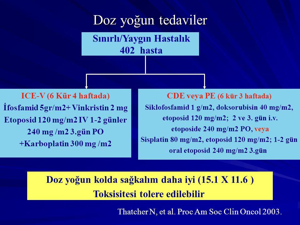 Doz yoğun tedaviler Sınırlı/Yaygın Hastalık 402 hasta