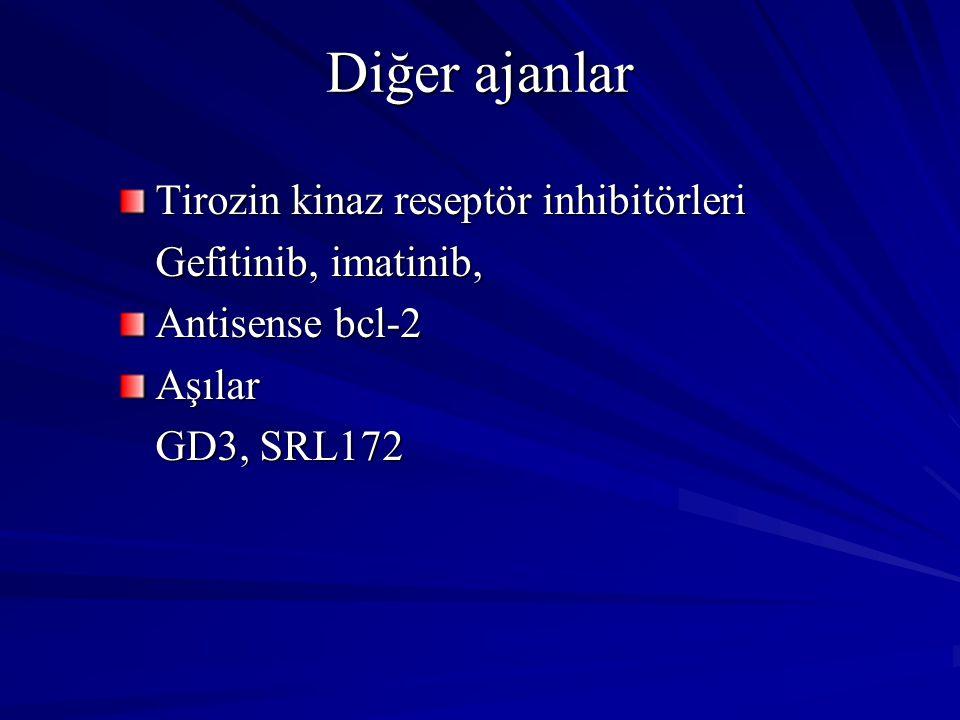Diğer ajanlar Tirozin kinaz reseptör inhibitörleri