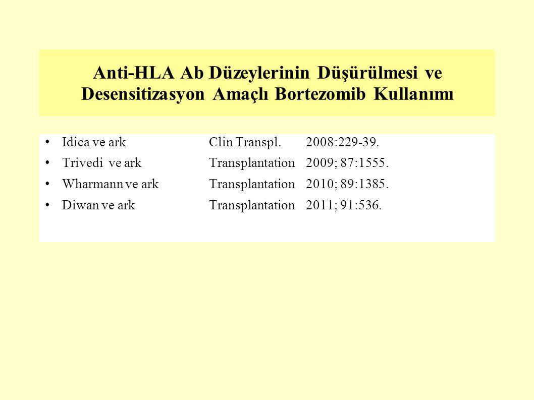 Anti-HLA Ab Düzeylerinin Düşürülmesi ve Desensitizasyon Amaçlı Bortezomib Kullanımı