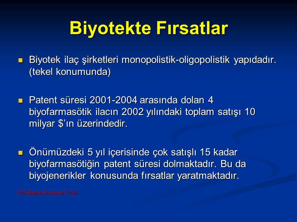 Biyotekte Fırsatlar Biyotek ilaç şirketleri monopolistik-oligopolistik yapıdadır. (tekel konumunda)