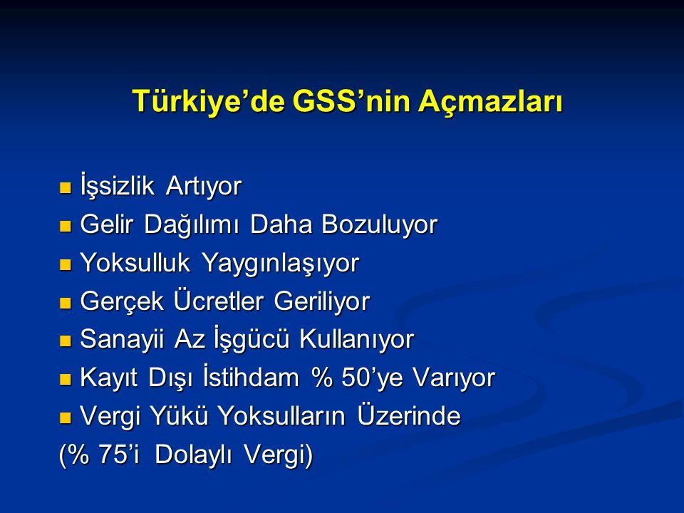 Türkiye'de GSS'nin Açmazları