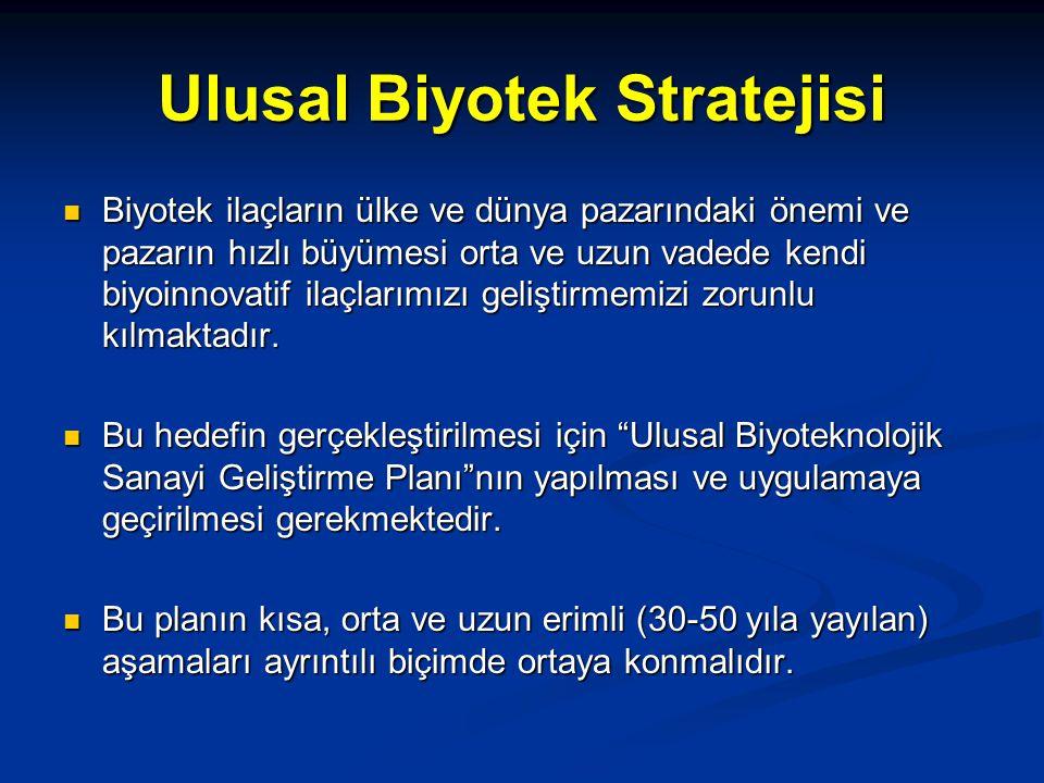 Ulusal Biyotek Stratejisi