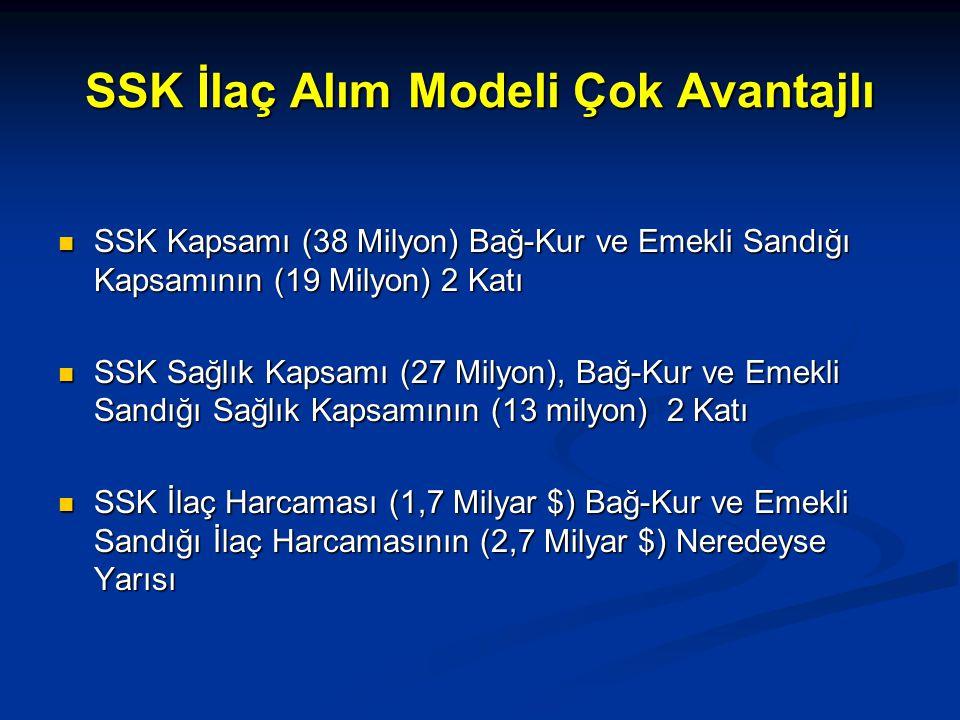 SSK İlaç Alım Modeli Çok Avantajlı
