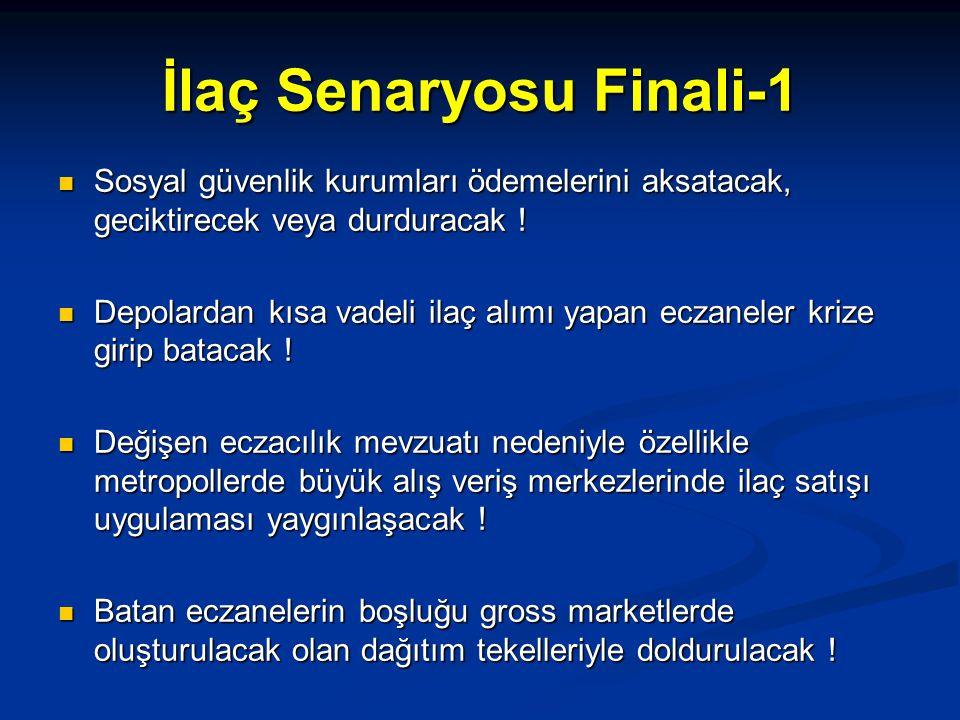 İlaç Senaryosu Finali-1