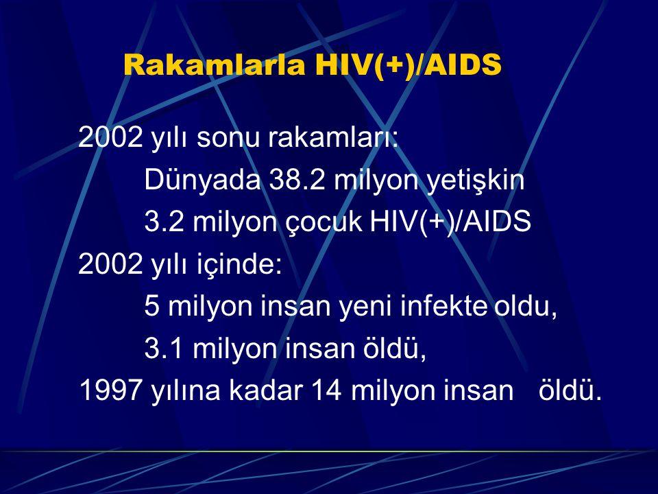 Rakamlarla HIV(+)/AIDS