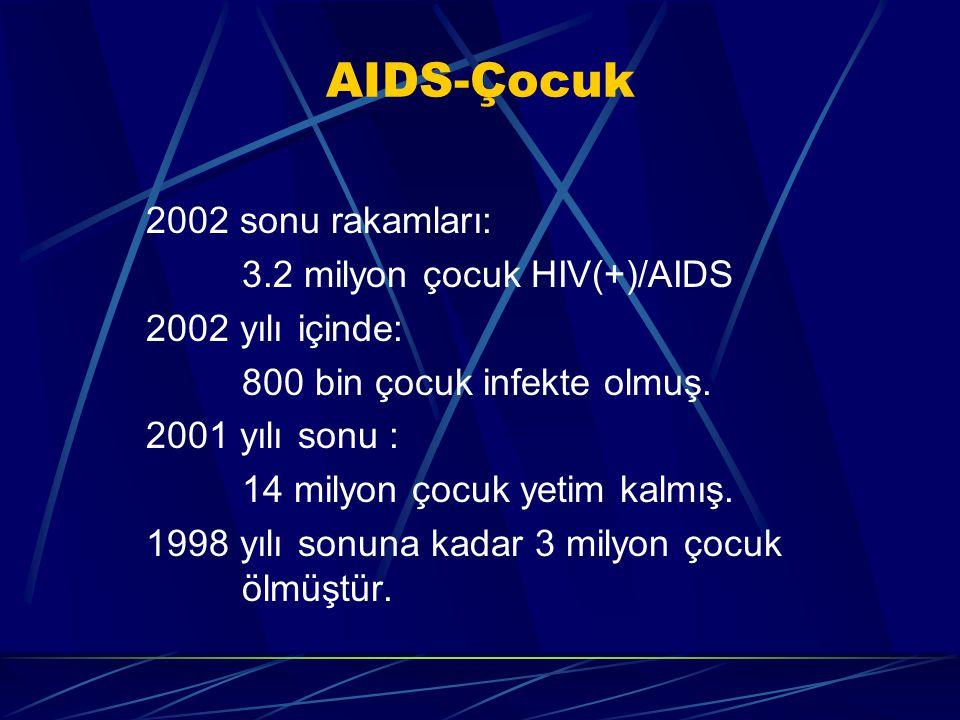 AIDS-Çocuk 2002 sonu rakamları: 3.2 milyon çocuk HIV(+)/AIDS