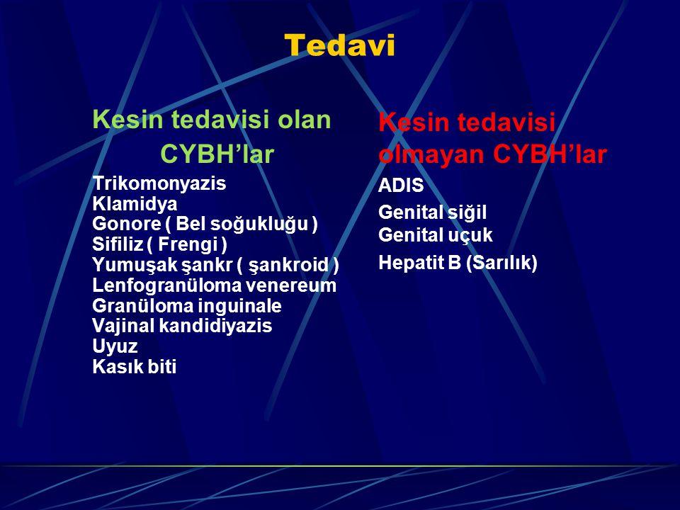Tedavi Kesin tedavisi olmayan CYBH'lar CYBH'lar Kesin tedavisi olan