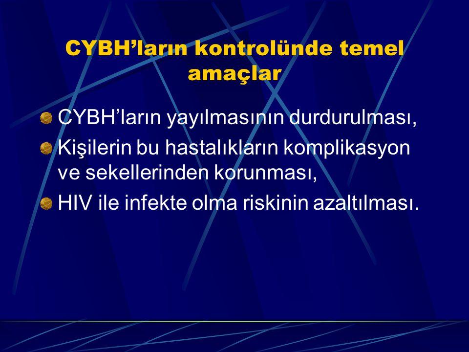 CYBH'ların kontrolünde temel amaçlar