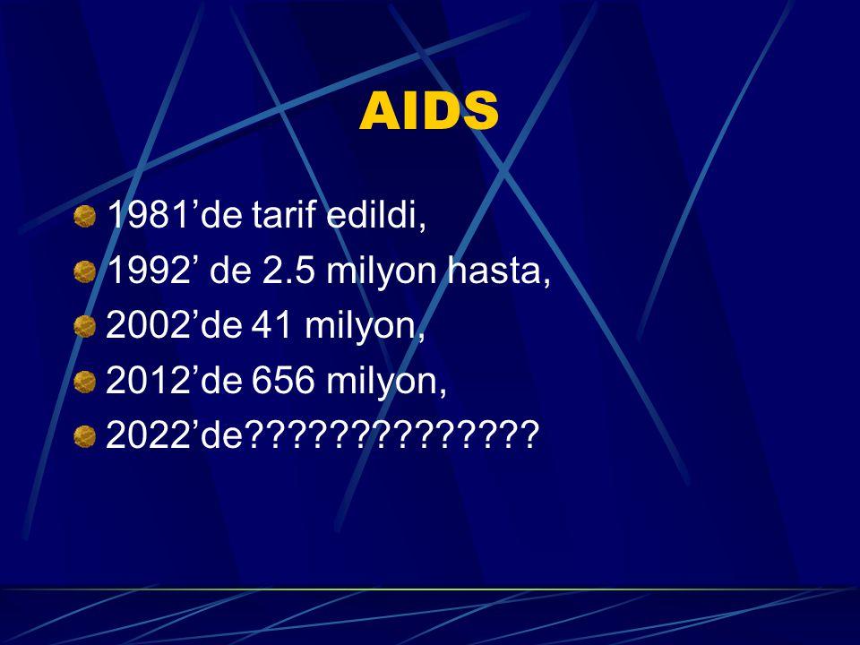 AIDS 1981'de tarif edildi, 1992' de 2.5 milyon hasta,