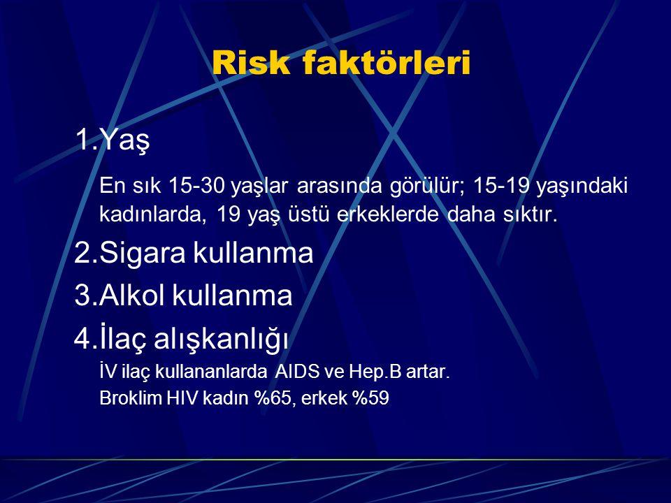 Risk faktörleri 1.Yaş. En sık 15-30 yaşlar arasında görülür; 15-19 yaşındaki kadınlarda, 19 yaş üstü erkeklerde daha sıktır.