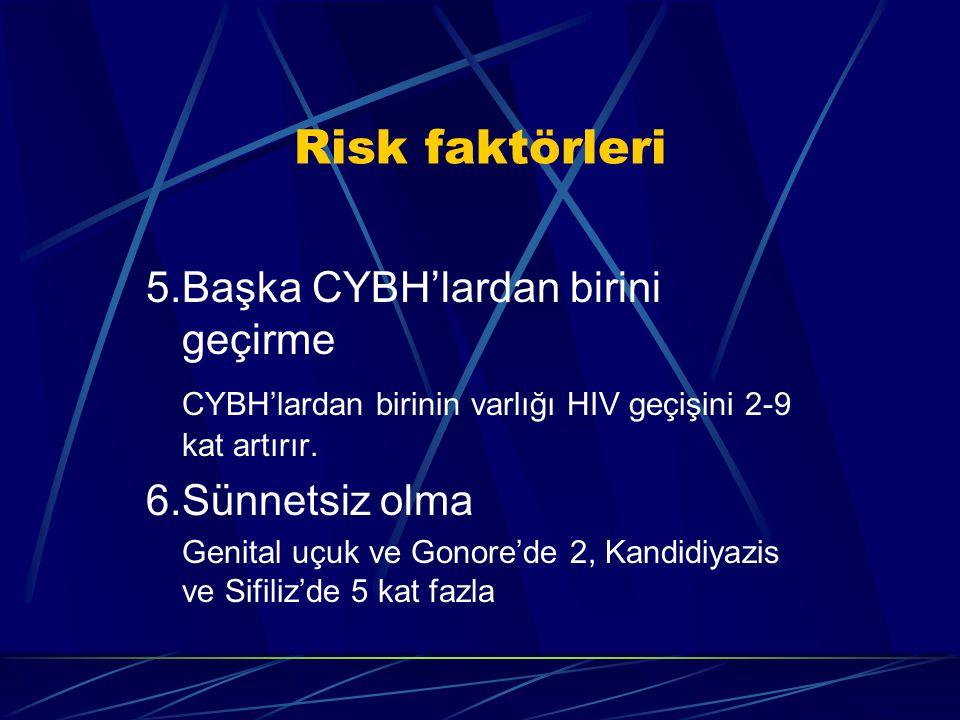 Risk faktörleri 5.Başka CYBH'lardan birini geçirme