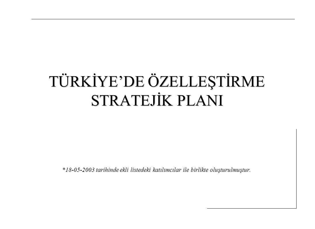 Türkiye'de Özelleştirme Stratejik Planı