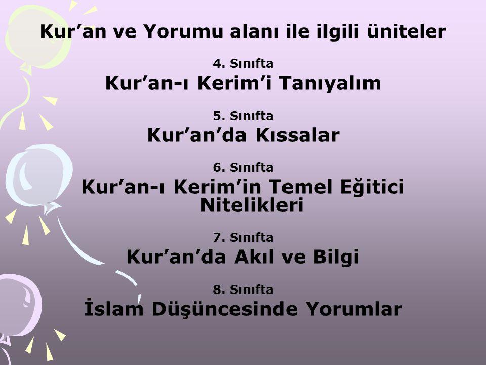 Kur'an ve Yorumu alanı ile ilgili üniteler