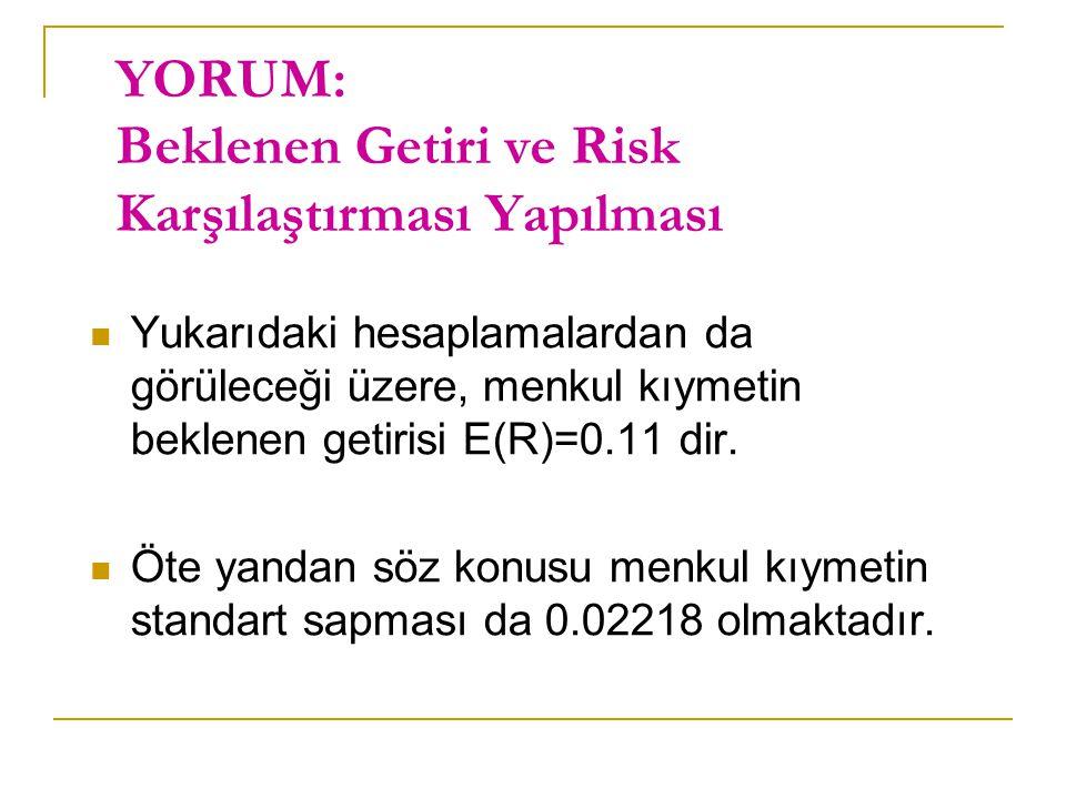 YORUM: Beklenen Getiri ve Risk Karşılaştırması Yapılması