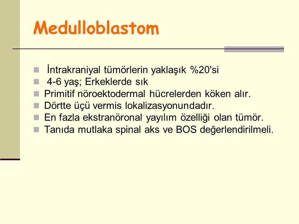 Medulloblastom İntrakraniyal tümörlerin yaklaşık %20 si