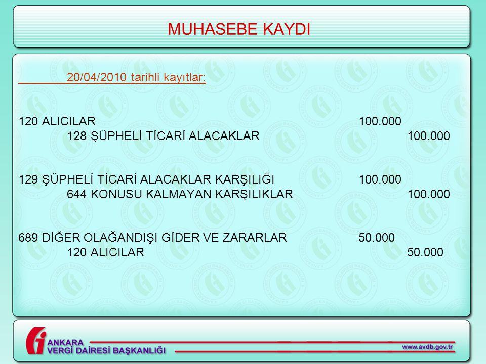 MUHASEBE KAYDI 20/04/2010 tarihli kayıtlar: 120 ALICILAR 100.000