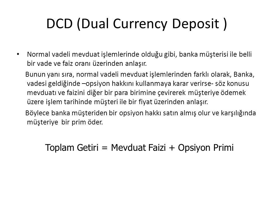 DCD (Dual Currency Deposit )