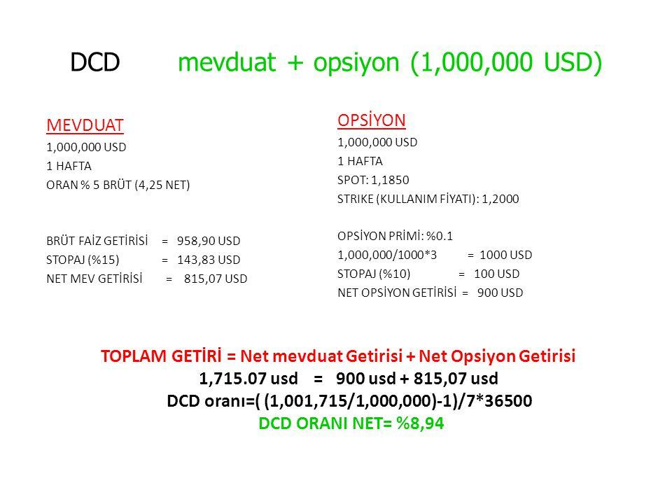 DCD mevduat + opsiyon (1,000,000 USD)
