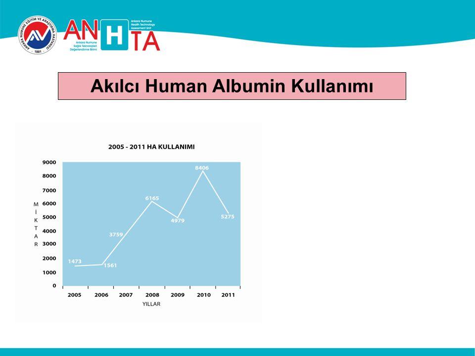 Akılcı Human Albumin Kullanımı