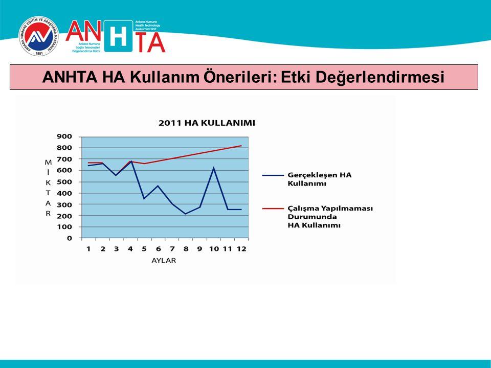 ANHTA HA Kullanım Önerileri: Etki Değerlendirmesi