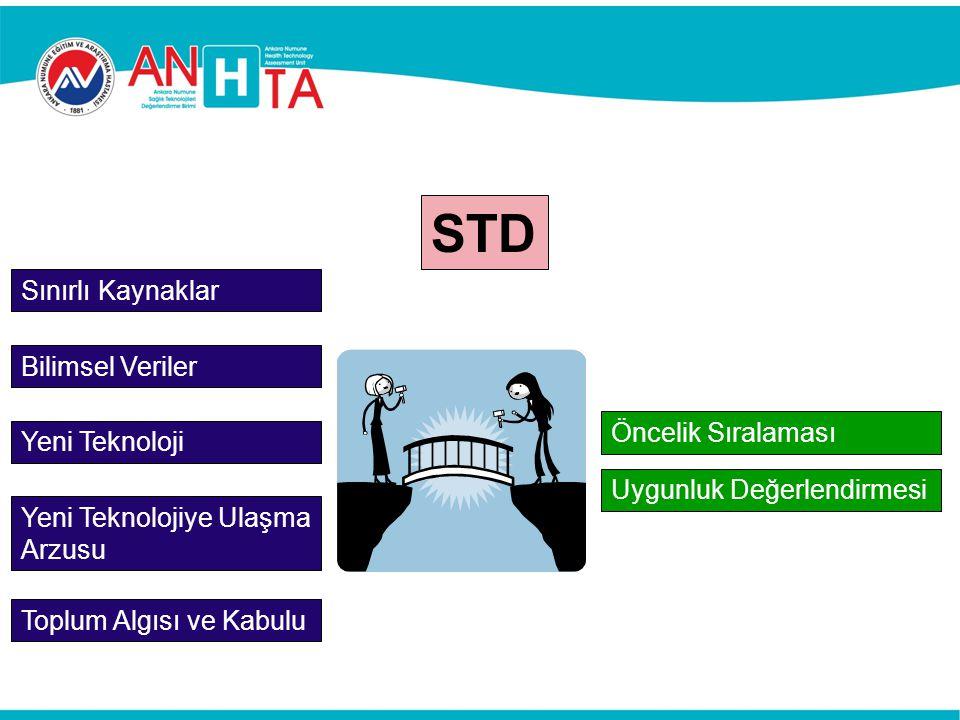 STD Sınırlı Kaynaklar Bilimsel Veriler Öncelik Sıralaması