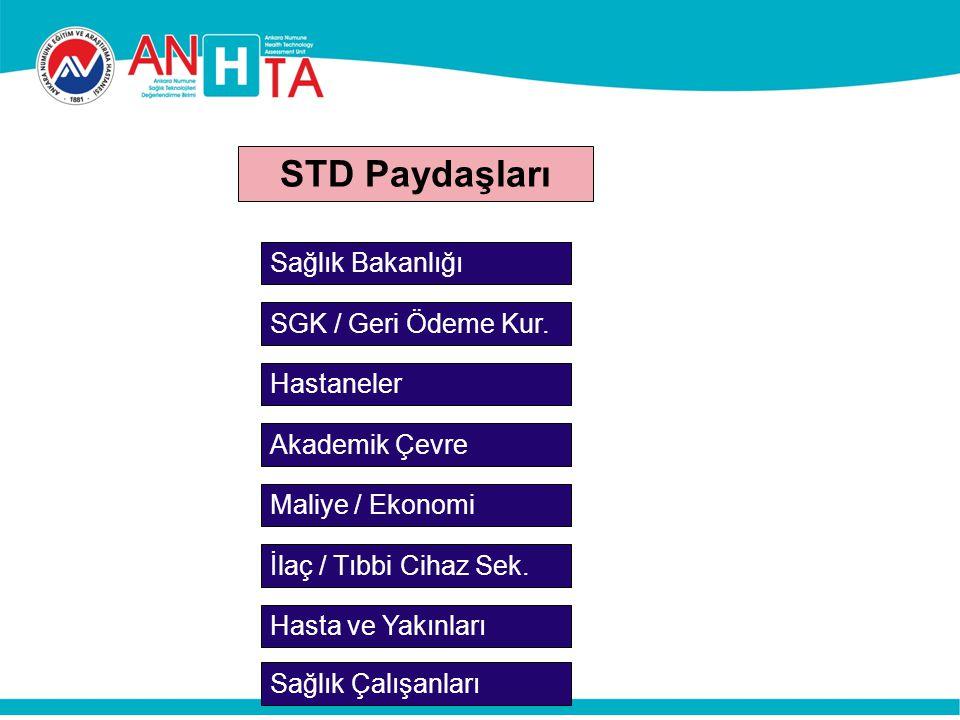 STD Paydaşları Sağlık Bakanlığı SGK / Geri Ödeme Kur. Hastaneler