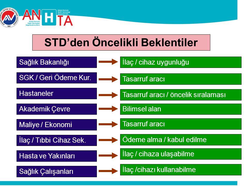 STD'den Öncelikli Beklentiler