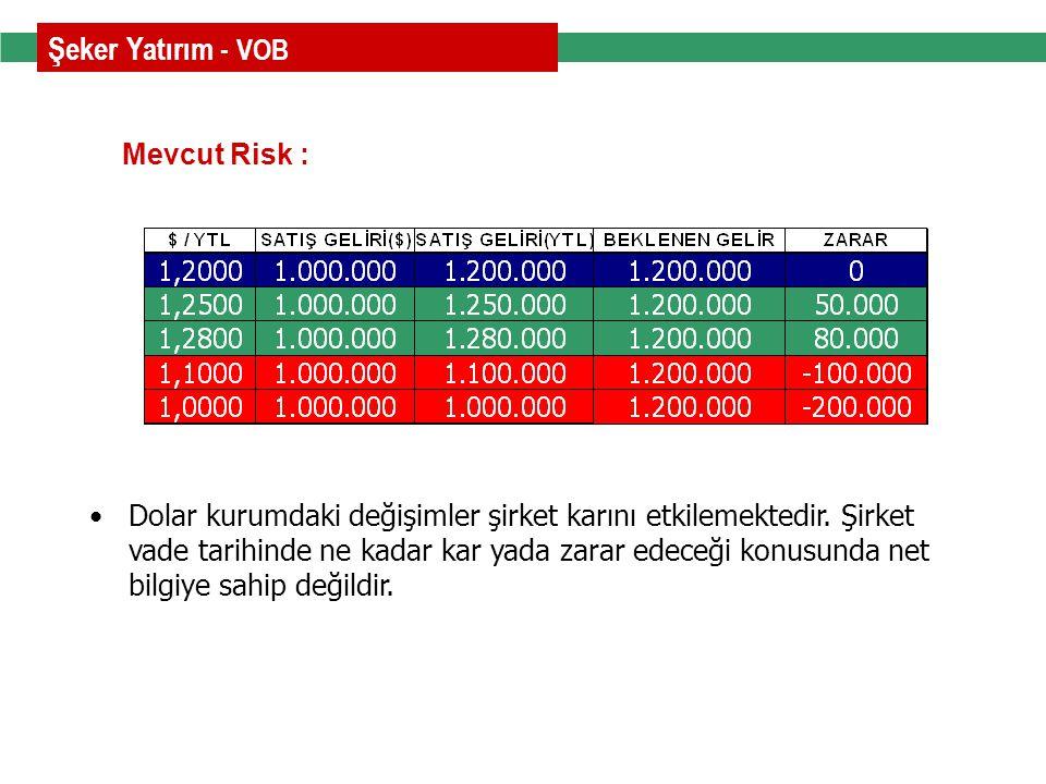 Şeker Yatırım - VOB Mevcut Risk :