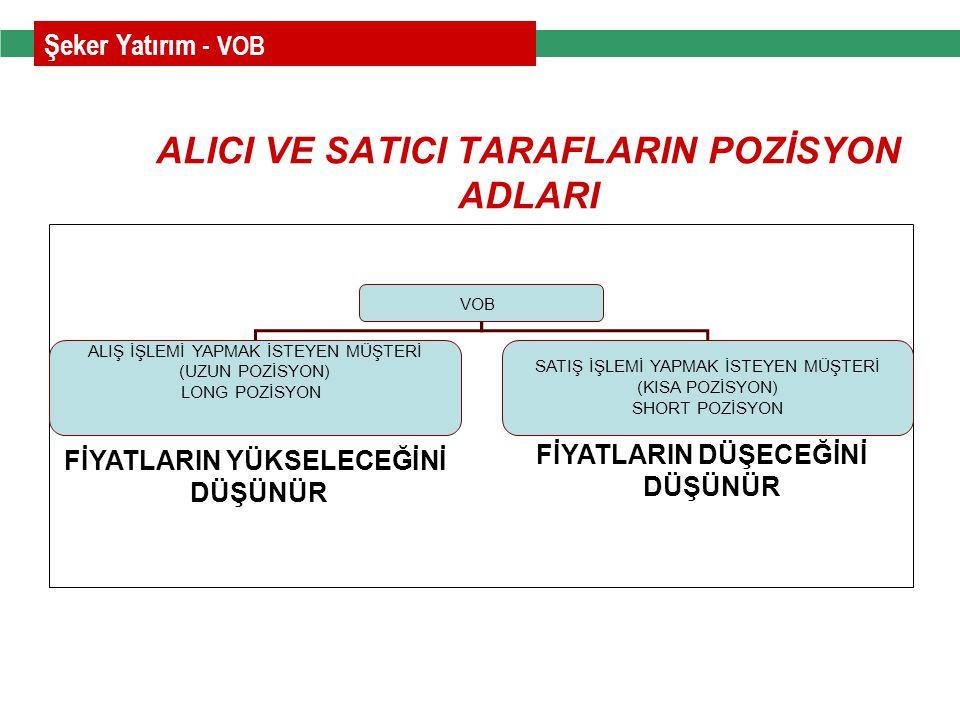 ALICI VE SATICI TARAFLARIN POZİSYON ADLARI