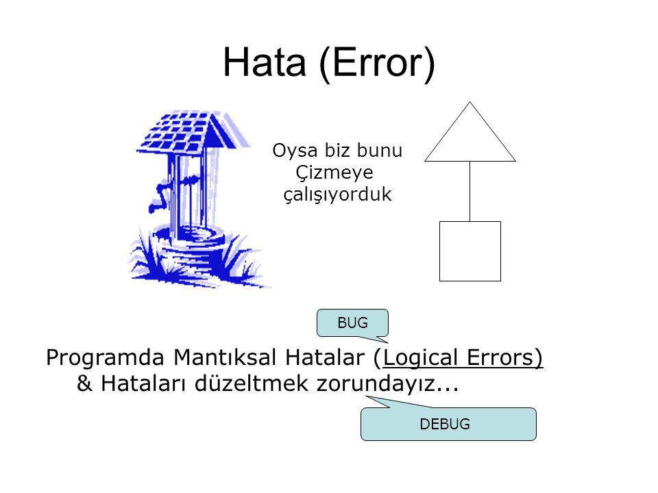 Hata (Error) Oysa biz bunu. Çizmeye. çalışıyorduk. BUG. Programda Mantıksal Hatalar (Logical Errors) & Hataları düzeltmek zorundayız...