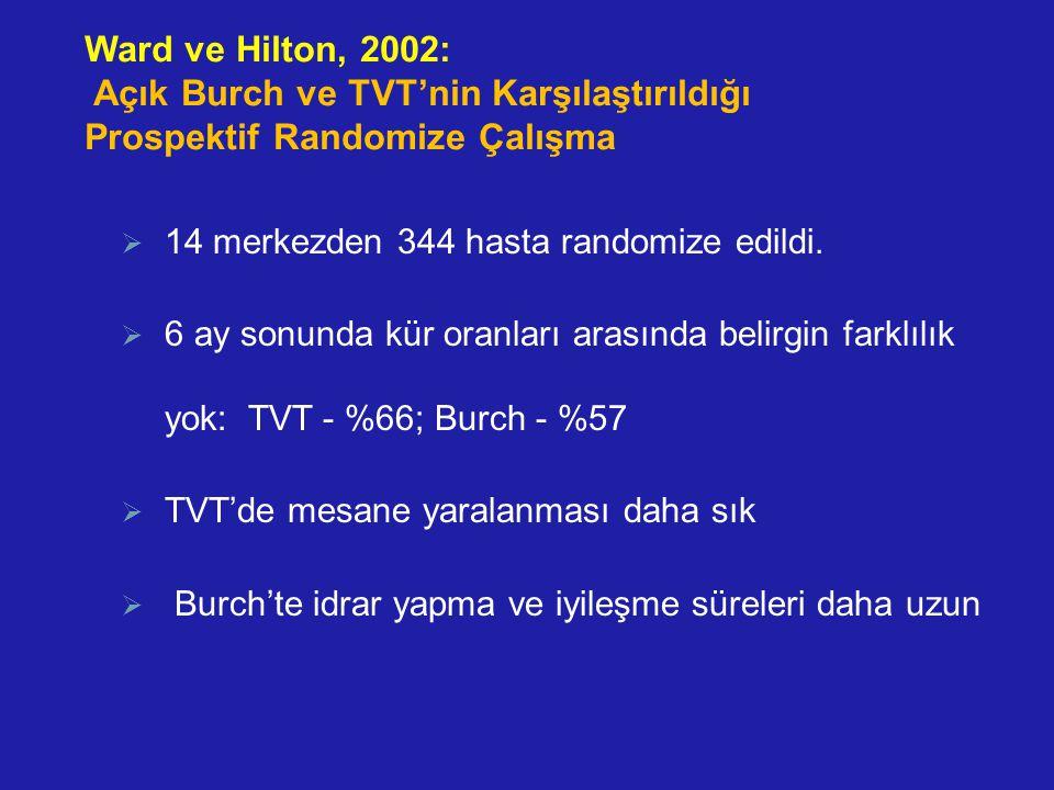 Ward ve Hilton, 2002: Açık Burch ve TVT'nin Karşılaştırıldığı Prospektif Randomize Çalışma