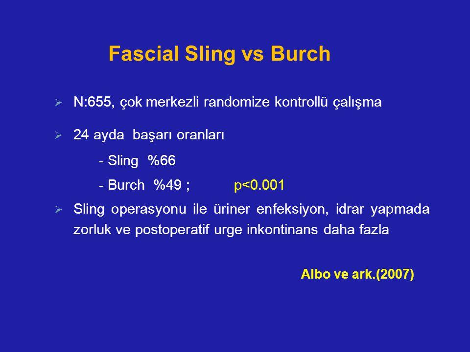 Fascial Sling vs Burch N:655, çok merkezli randomize kontrollü çalışma