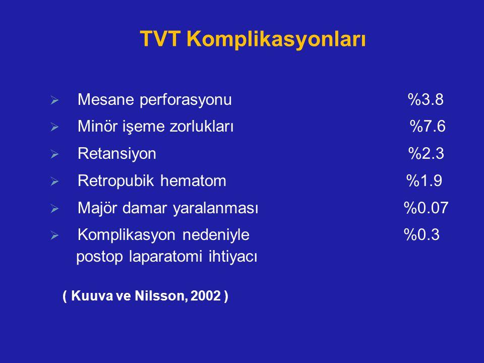 TVT Komplikasyonları Mesane perforasyonu %3.8